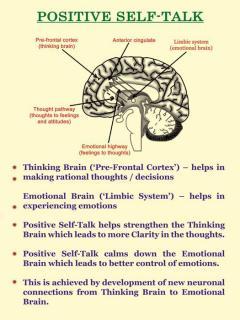 Positive Self - Talk