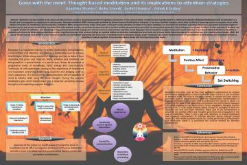 Gone with the mind: Thought based meditation and its implications to attention strategies